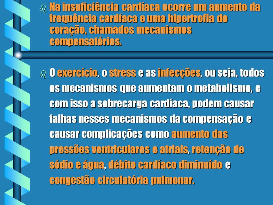 b Na insuficiência cardíaca ocorre um aumento da frequência cardíaca e uma hipertrofia do coração, chamados mecanismos compensatórios. b O exercício,