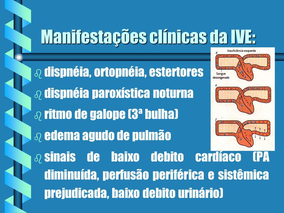 Manifestações clínicas da IVE: b b dispnéia, ortopnéia, estertores b b dispnéia paroxística noturna b b ritmo de galope (3ª bulha) b b edema agudo de