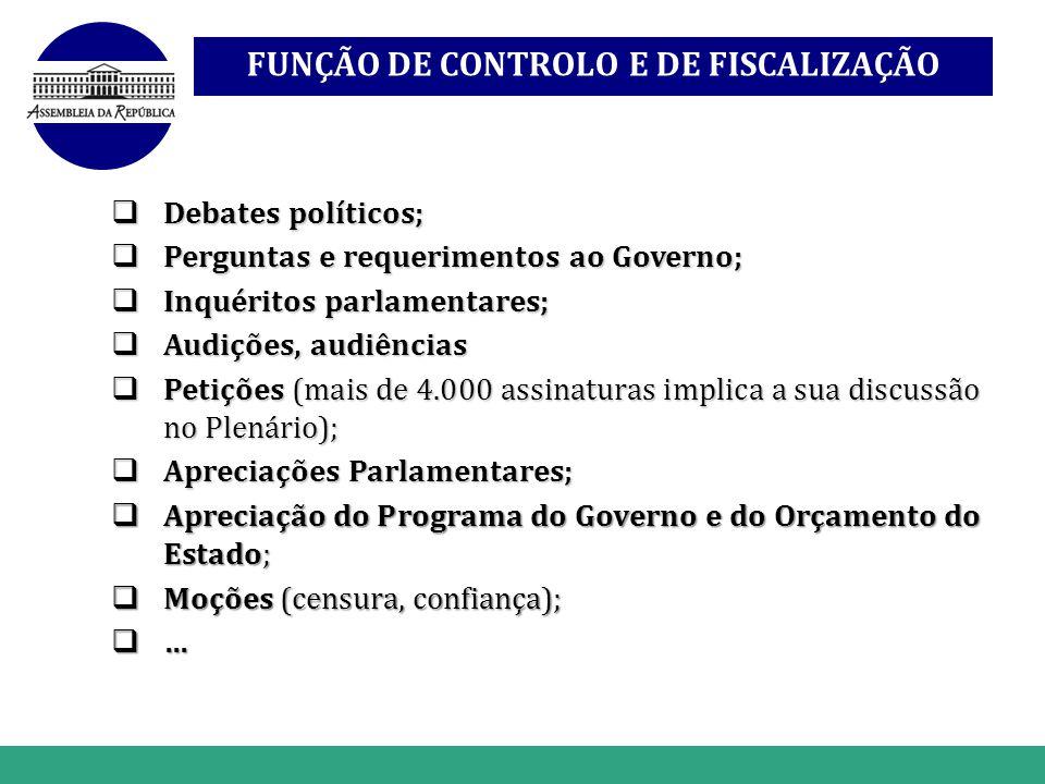 www.themegallery.com Debates políticos; Debates políticos; Perguntas e requerimentos ao Governo; Perguntas e requerimentos ao Governo; Inquéritos parl