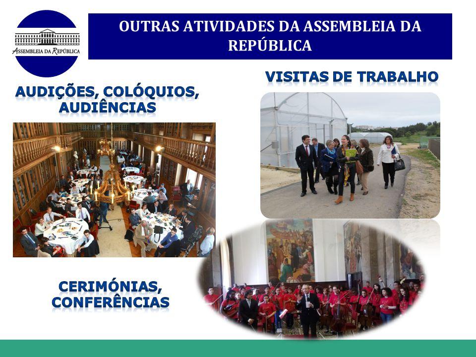 www.themegallery.com OUTRAS ATIVIDADES DA ASSEMBLEIA DA REPÚBLICA