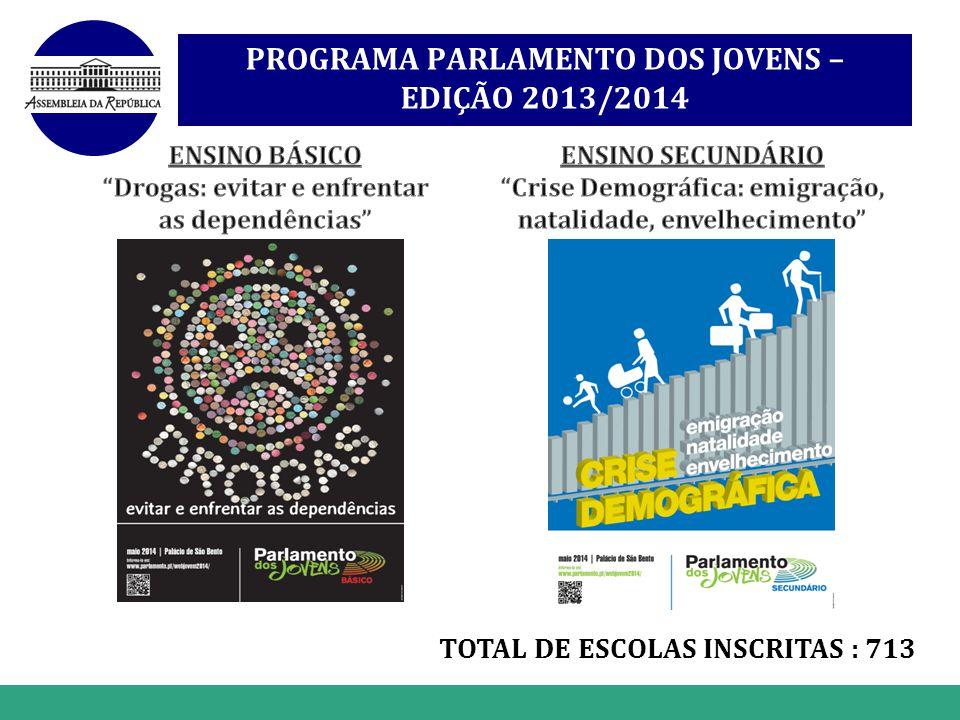 www.themegallery.com PROGRAMA PARLAMENTO DOS JOVENS – EDIÇÃO 2013/2014 TOTAL DE ESCOLAS INSCRITAS : 713