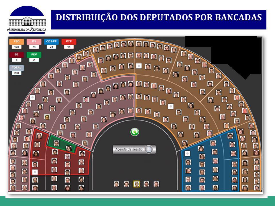 www.themegallery.com ORGANIZAÇÃO DA ASSEMBLEIA DA REPÚBLICA PLENÁRIO PRESIDENTE DA ASSEMBLEIA DA REPÚBLICA COMISSÕES PARLAMENTARES GRUPOS PARLAMENTARES