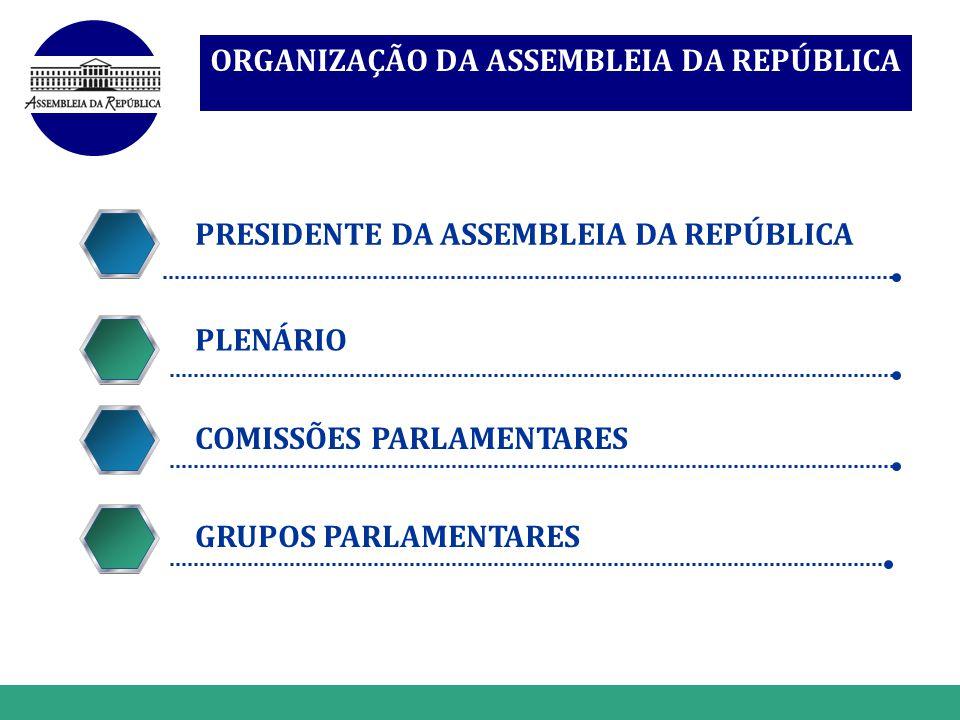 www.themegallery.com ORGANIZAÇÃO DA ASSEMBLEIA DA REPÚBLICA PLENÁRIO PRESIDENTE DA ASSEMBLEIA DA REPÚBLICA COMISSÕES PARLAMENTARES GRUPOS PARLAMENTARE