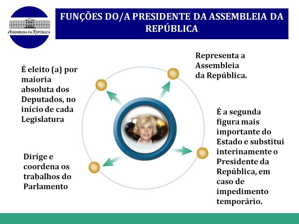 www.themegallery.com FUNÇÕES DO/A PRESIDENTE DA ASSEMBLEIA DA REPÚBLICA Representa a Assembleia da República. É eleito (a) por maioria absoluta dos De