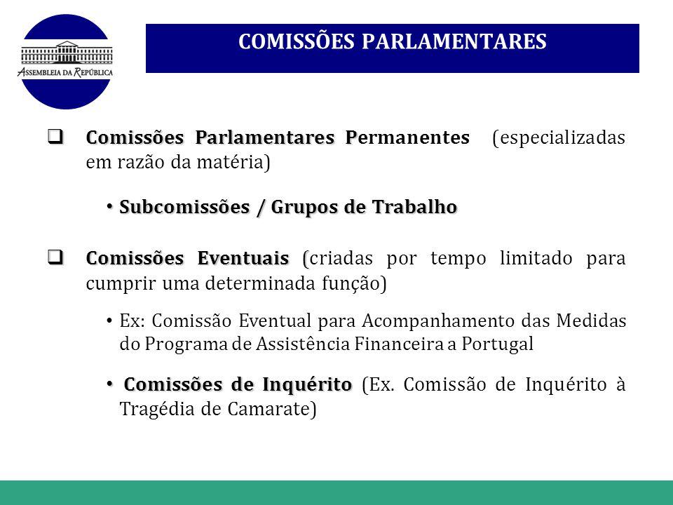 www.themegallery.com COMISSÕES PARLAMENTARES Comissões Parlamentares P Comissões Parlamentares Permanentes (especializadas em razão da matéria) Subcom