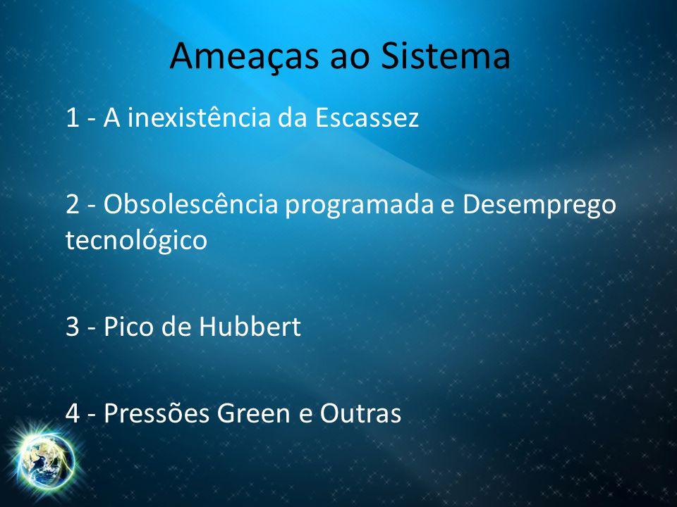 Ameaças ao Sistema 1 - A inexistência da Escassez 2 - Obsolescência programada e Desemprego tecnológico 3 - Pico de Hubbert 4 - Pressões Green e Outras