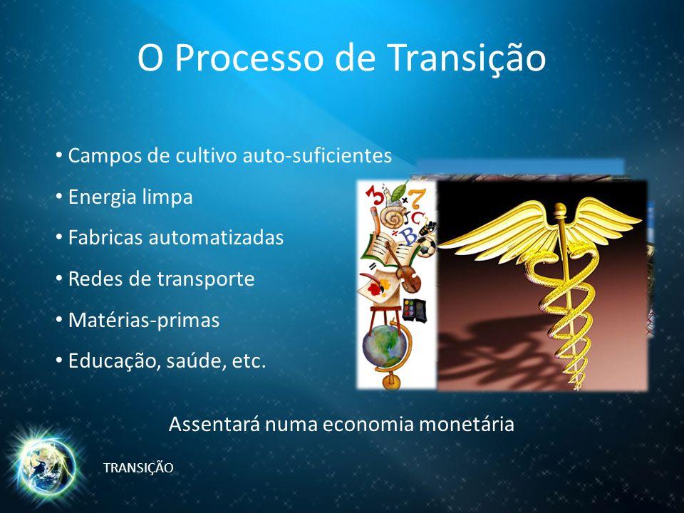 O Processo de Transição Campos de cultivo auto-suficientes Energia limpa Fabricas automatizadas Redes de transporte Matérias-primas Educação, saúde, etc.