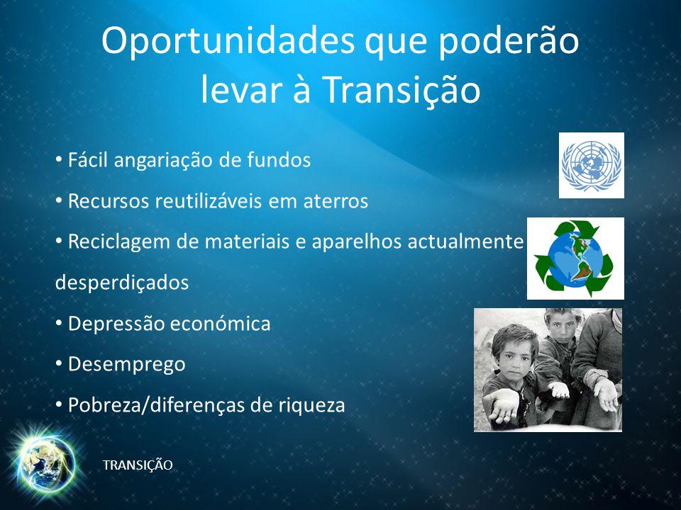 Oportunidades que poderão levar à Transição Fácil angariação de fundos Recursos reutilizáveis em aterros Reciclagem de materiais e aparelhos actualmente desperdiçados Depressão económica Desemprego Pobreza/diferenças de riqueza TRANSIÇÃO