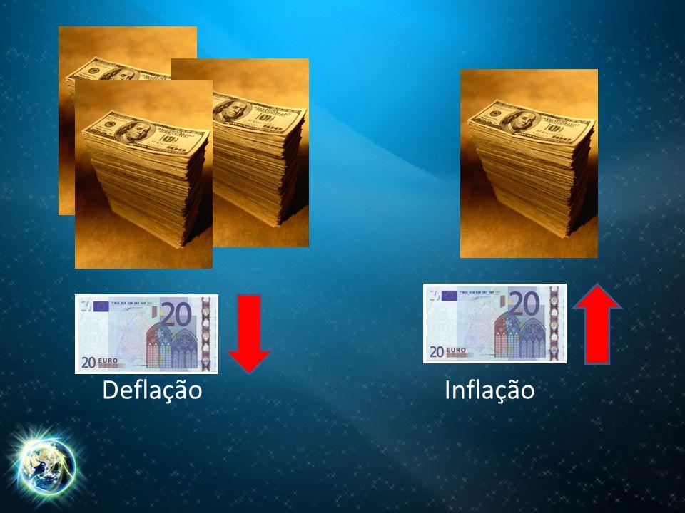 DeflaçãoInflação