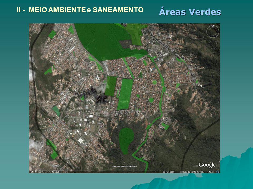 Áreas Verdes II - MEIO AMBIENTE e SANEAMENTO