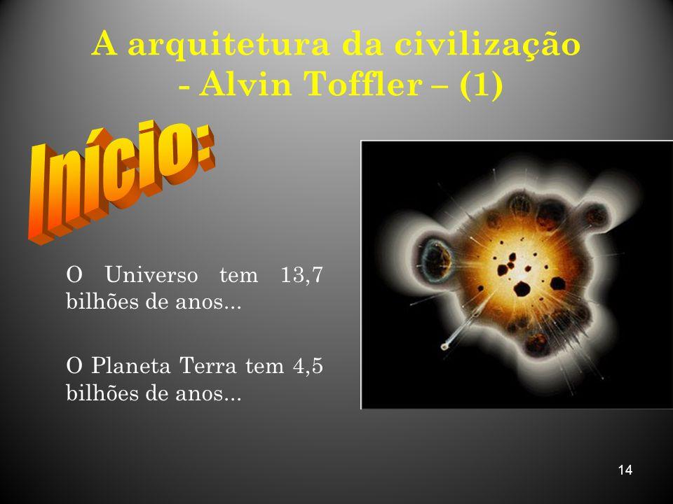 14 A arquitetura da civilização - Alvin Toffler – (1) O Universo tem 13,7 bilhões de anos... O Planeta Terra tem 4,5 bilhões de anos...