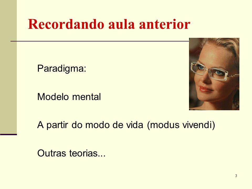 Recordando aula anterior Paradigma: Modelo mental A partir do modo de vida (modus vivendi) Outras teorias... 3