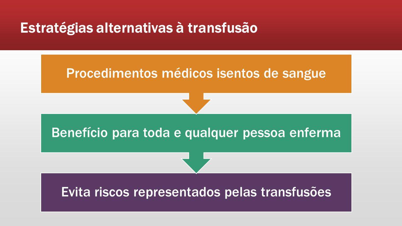 Estratégias alternativas à transfusão Evita riscos representados pelas transfusões Benefício para toda e qualquer pessoa enferma Procedimentos médicos