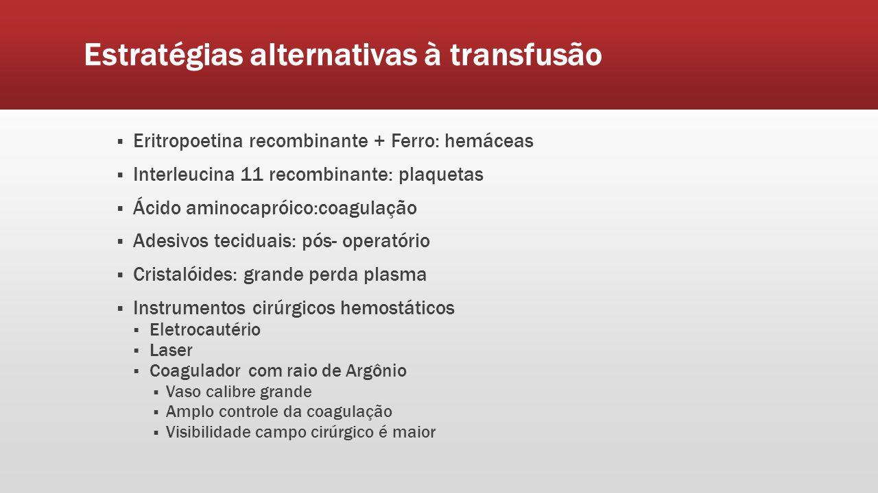 Estratégias alternativas à transfusão Eritropoetina recombinante + Ferro: hemáceas Interleucina 11 recombinante: plaquetas Ácido aminocapróico:coagula