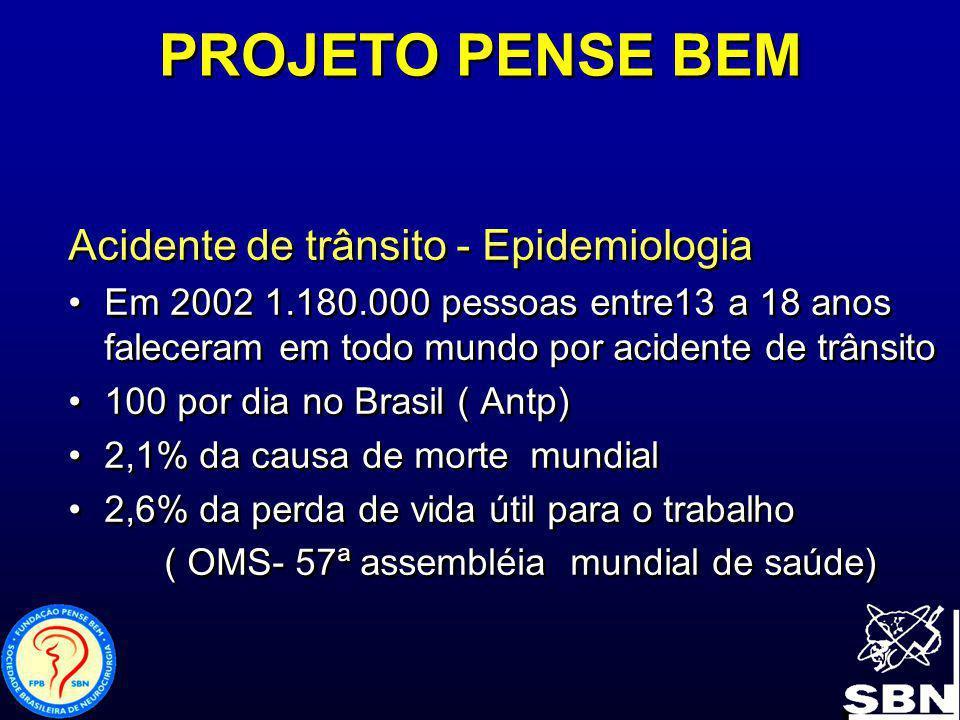 PROJETO PENSE BEM Acidente de trânsito - Epidemiologia Em 2002 1.180.000 pessoas entre13 a 18 anos faleceram em todo mundo por acidente de trânsito 10