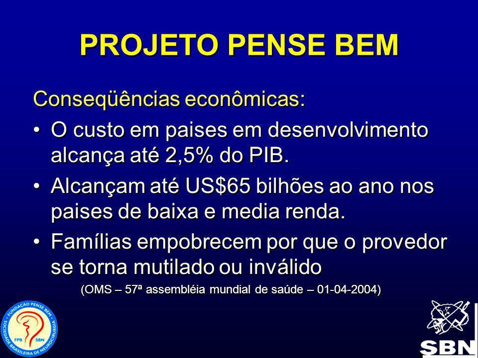 Aglomerações Urbanas / Áreas Urbanas Custos por Acidentes de Trânsito Discriminação Custo R$ bilhões (abril de 2003) Aglomerações Urbanas3.590.000.000,00 Demais áreas urbanas1.730.000.000,00 Brasil Urbano5.320.000.000,00 PROJETO PENSE BEM Ipea- Inst.