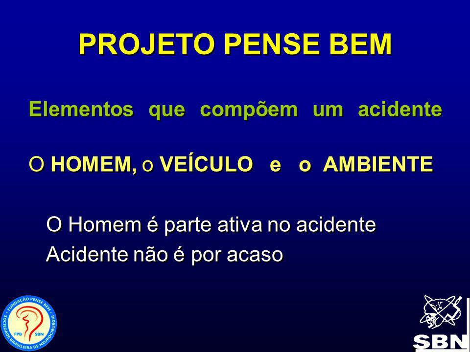 PROJETO PENSE BEM Elementos que compõem um acidente O HOMEM, o VEÍCULO e o AMBIENTE O Homem é parte ativa no acidente Acidente não é por acaso Element