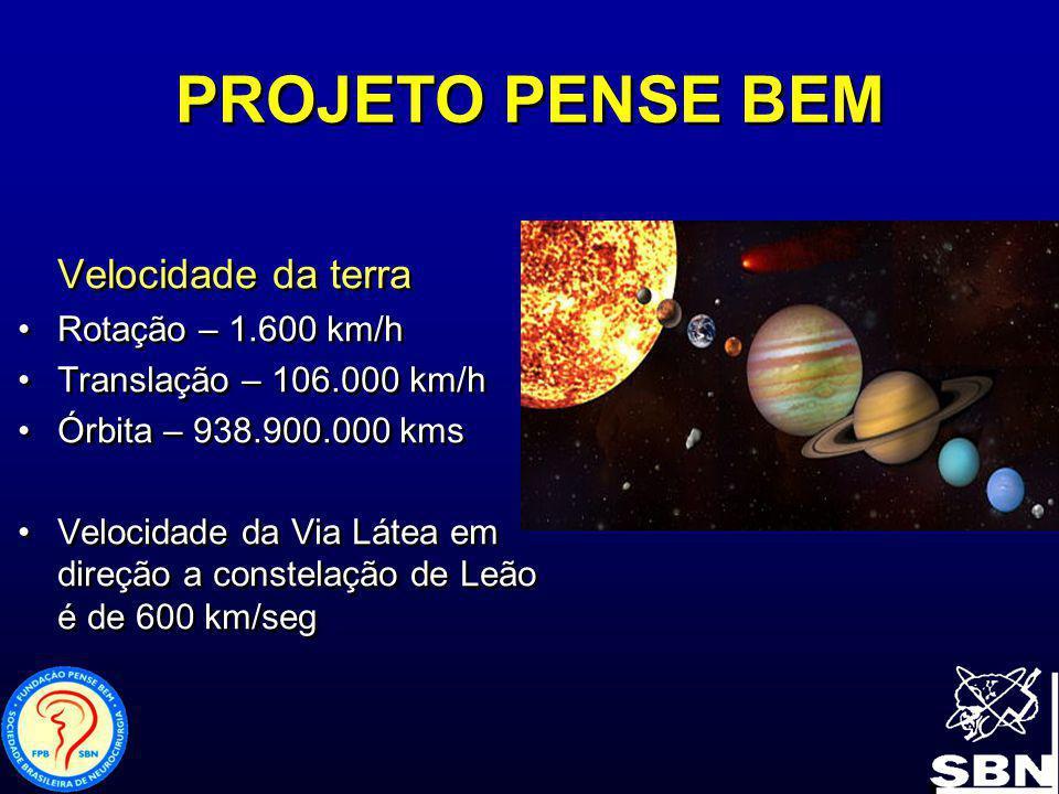 Velocidade da terra Rotação – 1.600 km/h Translação – 106.000 km/h Órbita – 938.900.000 kms Velocidade da Via Látea em direção a constelação de Leão é