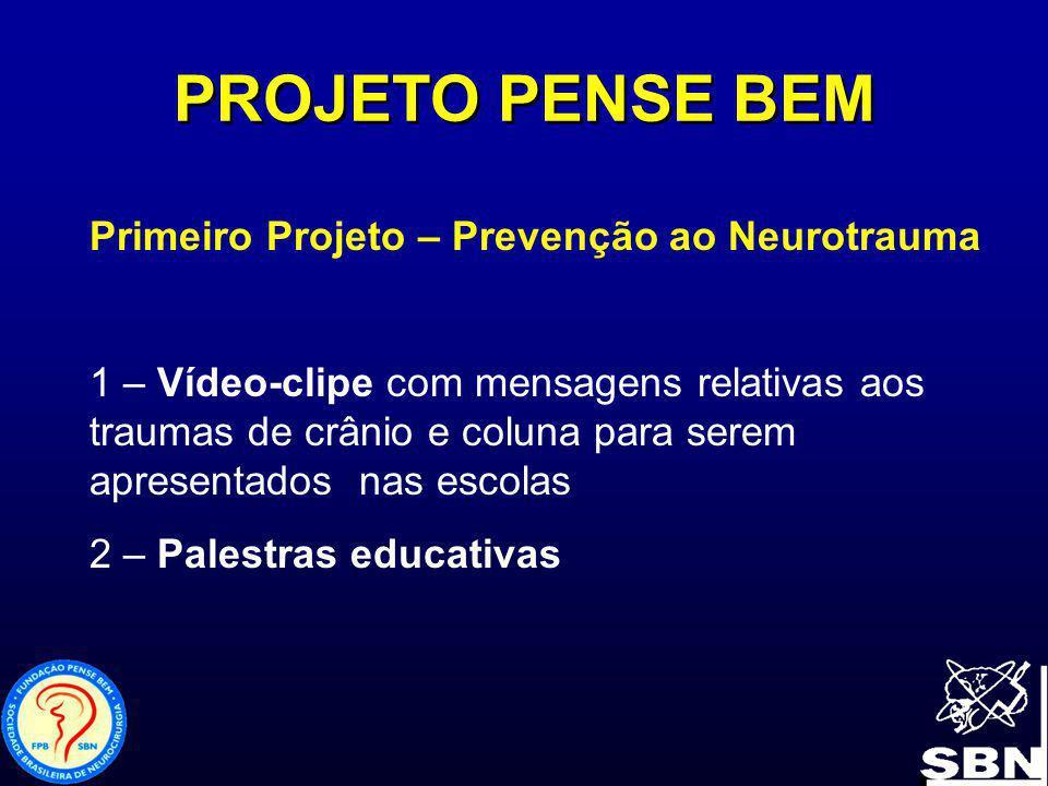 PROJETO PENSE BEM Primeiro Projeto – Prevenção ao Neurotrauma 1 – Vídeo-clipe com mensagens relativas aos traumas de crânio e coluna para serem aprese