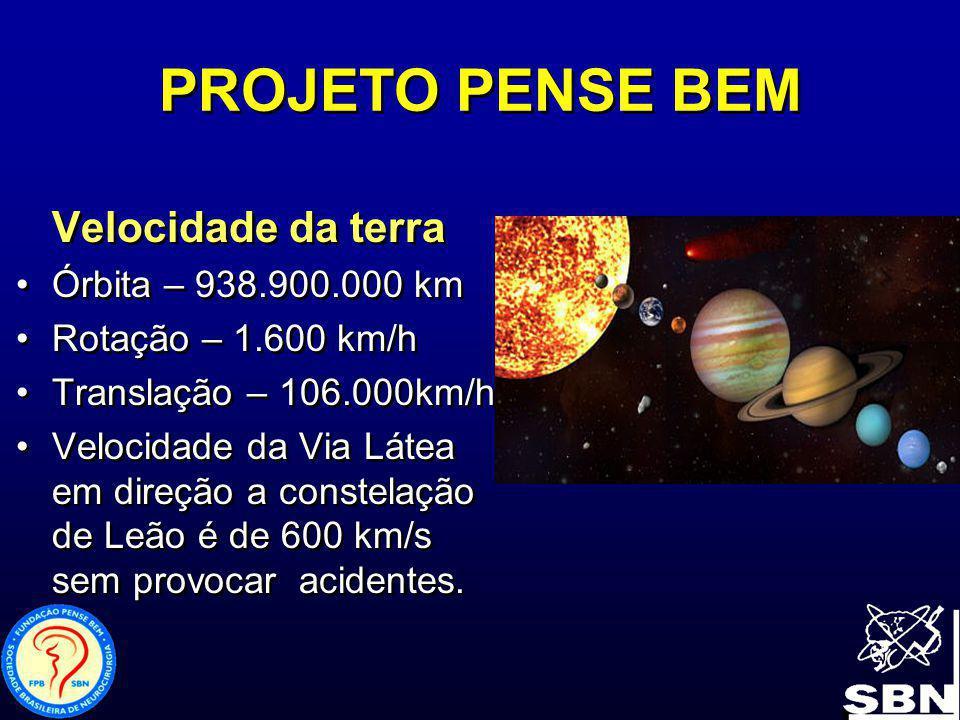PROJETO PENSE BEM Velocidade da terra Órbita – 938.900.000 km Rotação – 1.600 km/h Translação – 106.000km/h Velocidade da Via Látea em direção a const