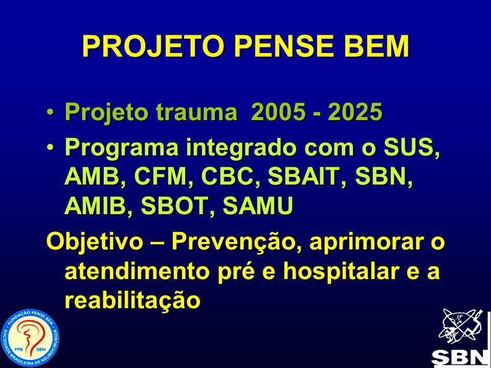 PROJETO PENSE BEM Projeto trauma 2005 - 2025 Programa integrado com o SUS, AMB, CFM, CBC, SBAIT, SBN, AMIB, SBOT, SAMU Objetivo – Prevenção, aprimorar