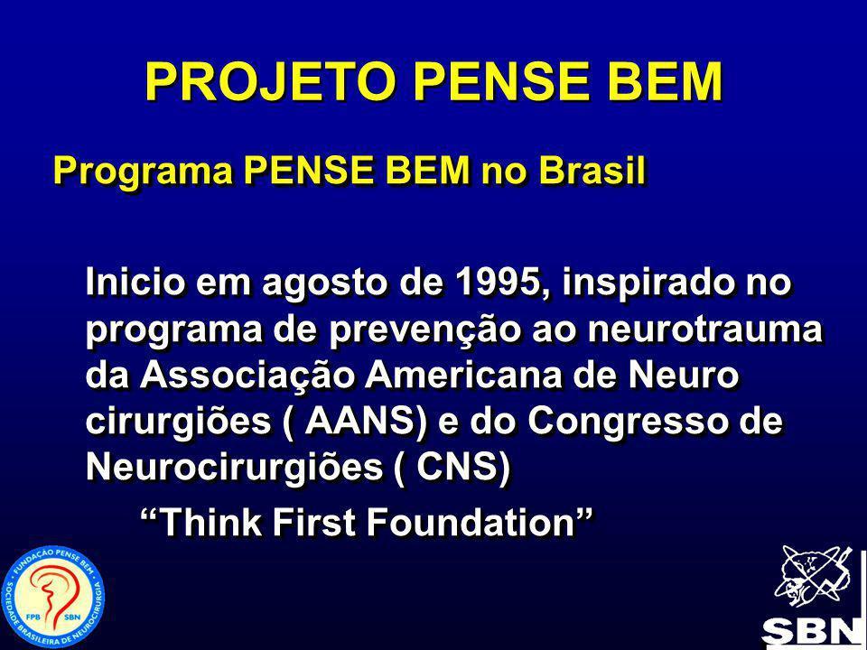 PROJETO PENSE BEM Programa PENSE BEM no Brasil Inicio em agosto de 1995, inspirado no programa de prevenção ao neurotrauma da Associação Americana de