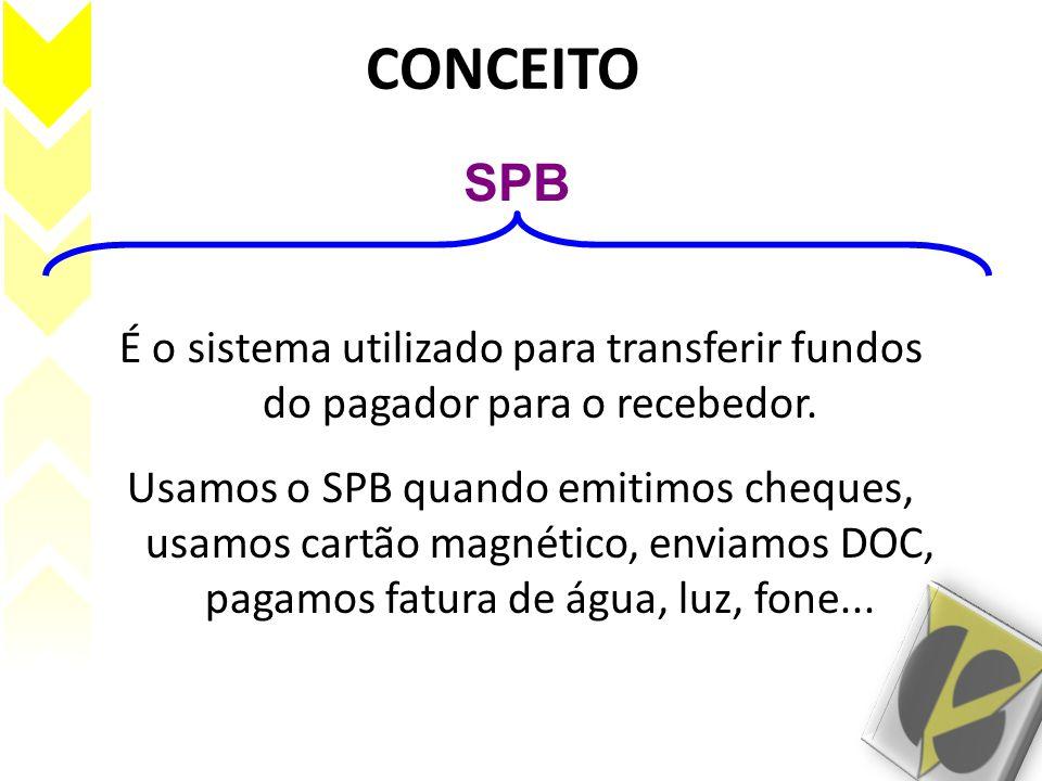 CONCEITO É o sistema utilizado para transferir fundos do pagador para o recebedor. Usamos o SPB quando emitimos cheques, usamos cartão magnético, envi