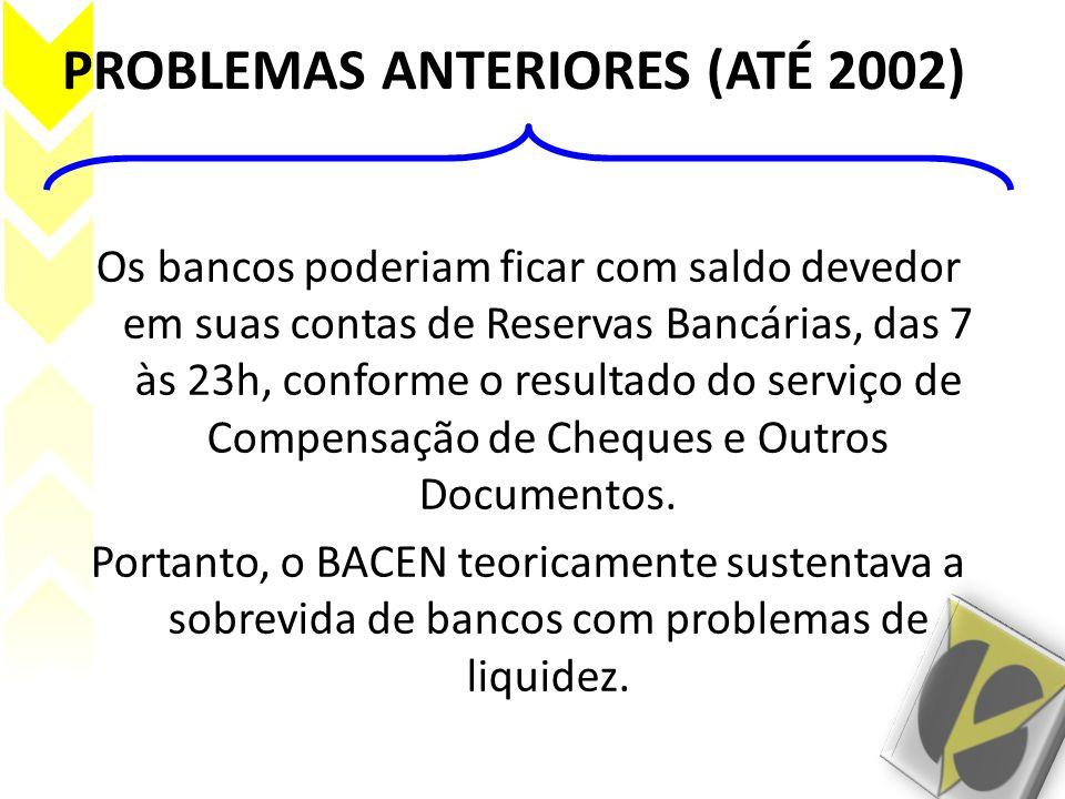 PROBLEMAS ANTERIORES (ATÉ 2002) Os bancos poderiam ficar com saldo devedor em suas contas de Reservas Bancárias, das 7 às 23h, conforme o resultado do
