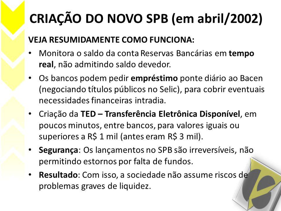 CRIAÇÃO DO NOVO SPB (em abril/2002) VEJA RESUMIDAMENTE COMO FUNCIONA: Monitora o saldo da conta Reservas Bancárias em tempo real, não admitindo saldo