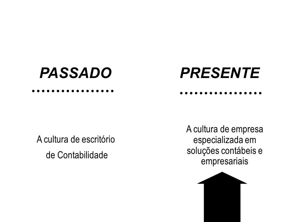 A cultura de escritório de Contabilidade A cultura de empresa especializada em soluções contábeis e empresariais PASSADOPRESENTE