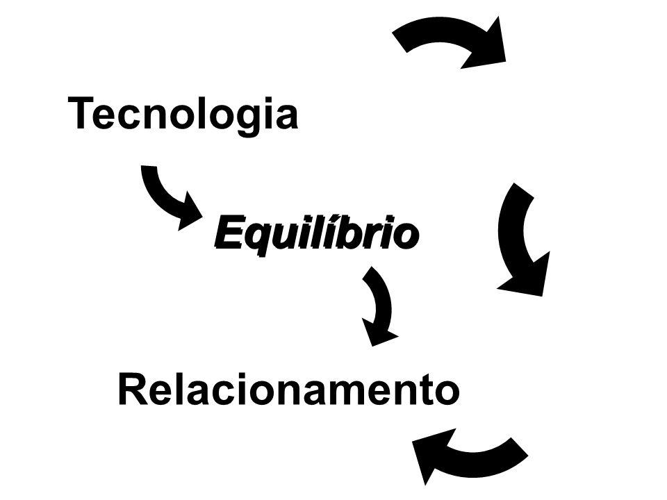 Tecnologia Equilíbrio Equilíbrio Relacionamento