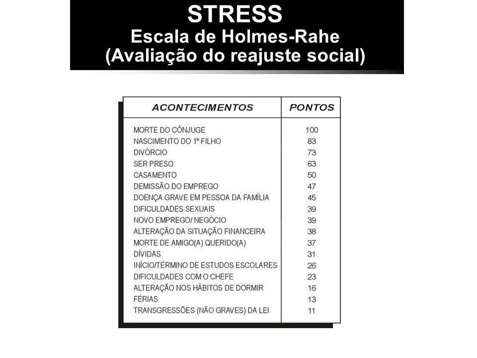 STRESS Escala de Holmes-Rahe (Avaliação do reajuste social)