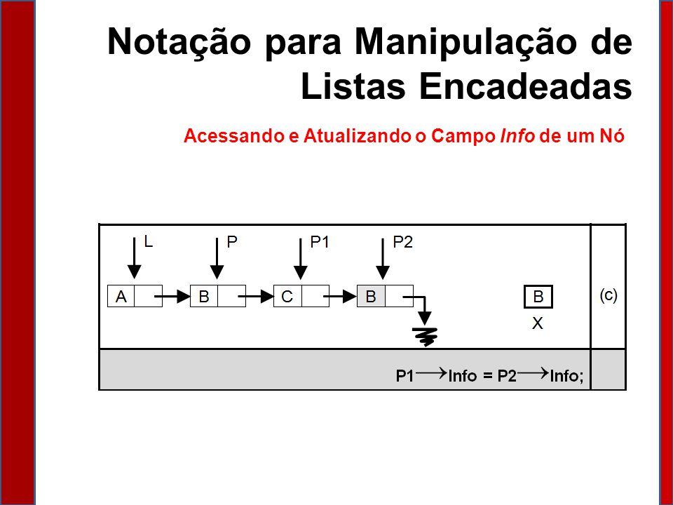 Notação para Manipulação de Listas Encadeadas Acessando e Atualizando o Campo Info de um Nó