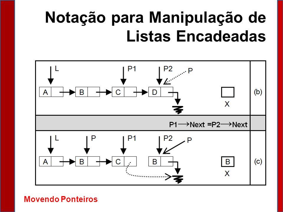 Notação para Manipulação de Listas Encadeadas Movendo Ponteiros