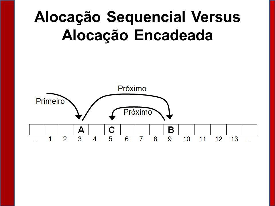 Definição: Alocação Encadeada de Memória para um Conjunto de Elementos Os elementos não são armazenados, necessariamente, em posições de memória adjacentes; A ordem dos elementos precisa ser explicitamente indicada: cada elemento do conjunto aponta qual é o próximo na sequencia.