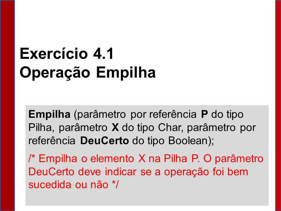 Exercício 4.1 Operação Empilha Empilha (parâmetro por referência P do tipo Pilha, parâmetro X do tipo Char, parâmetro por referência DeuCerto do tipo Boolean); /* Empilha o elemento X na Pilha P.