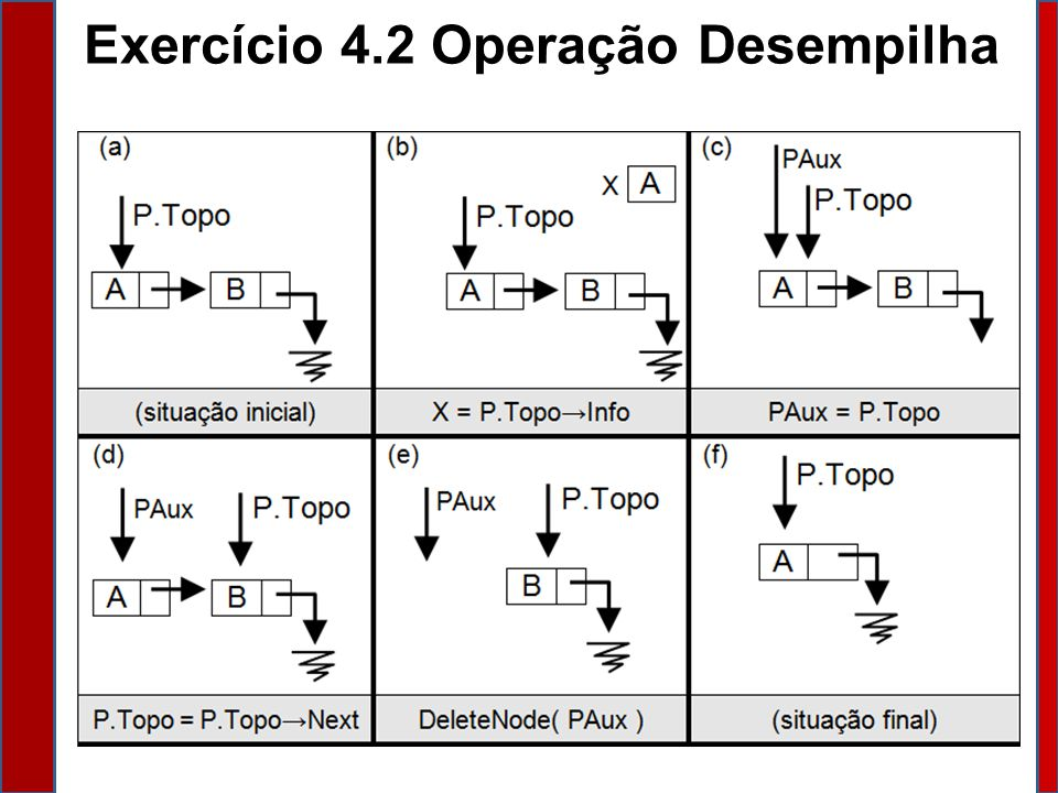 Exercício 4.2 Operação Desempilha