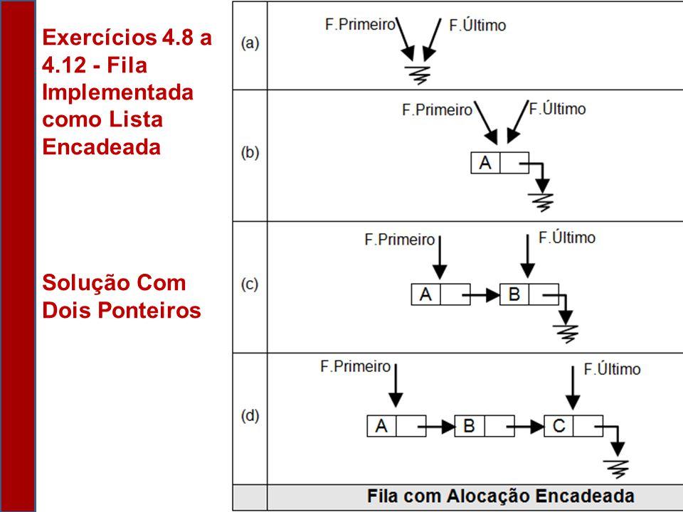 Solução Com Dois Ponteiros Exercícios 4.8 a 4.12 - Fila Implementada como Lista Encadeada