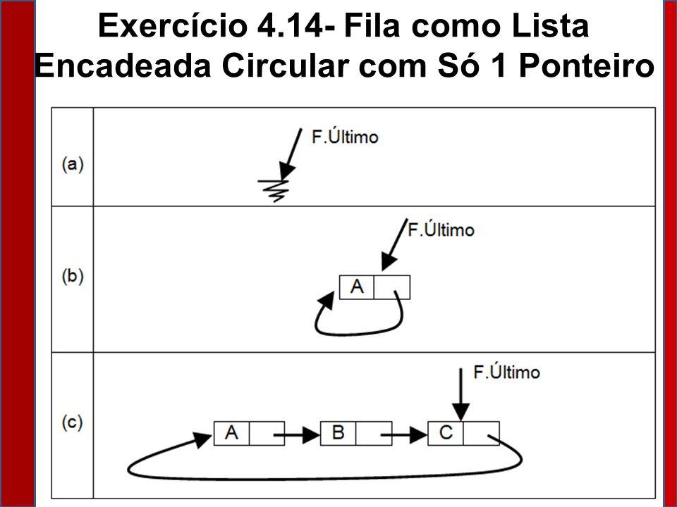 Exercício 4.14- Fila como Lista Encadeada Circular com Só 1 Ponteiro