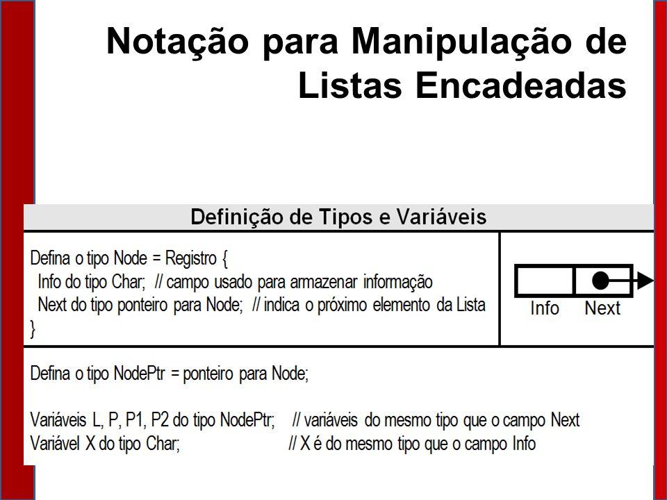 Notação para Manipulação de Listas Encadeadas Acessando e Atualizando o Campo Next de um Nó