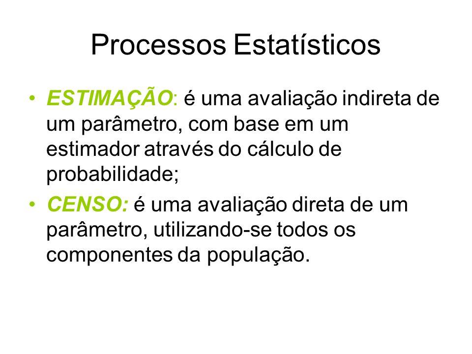 Processos Estatísticos ESTIMAÇÃO: é uma avaliação indireta de um parâmetro, com base em um estimador através do cálculo de probabilidade; CENSO: é uma avaliação direta de um parâmetro, utilizando-se todos os componentes da população.