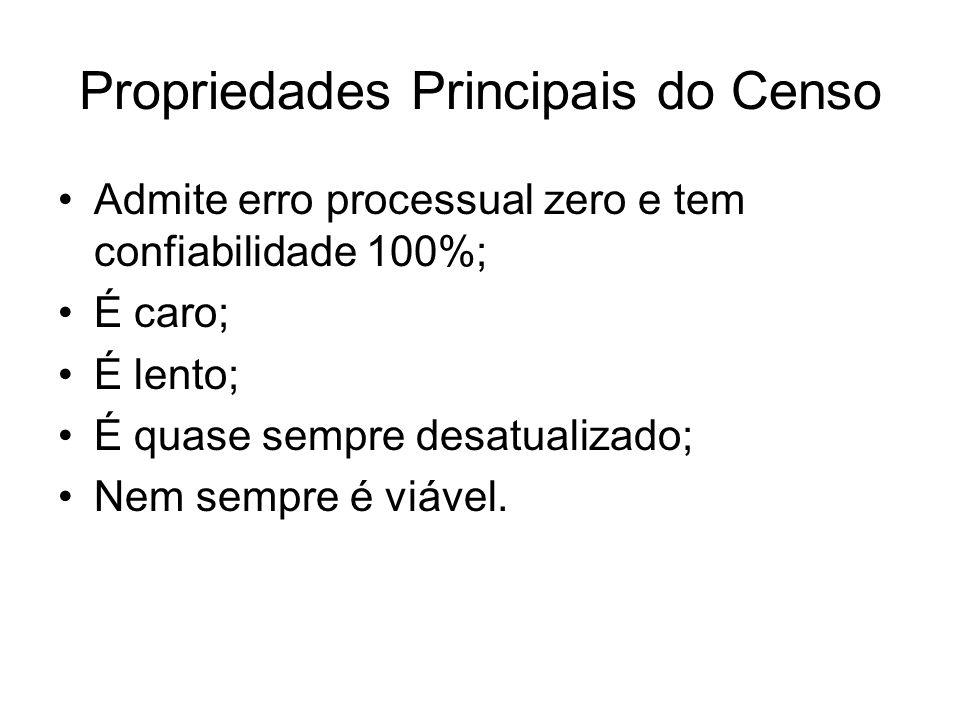 Propriedades Principais do Censo Admite erro processual zero e tem confiabilidade 100%; É caro; É lento; É quase sempre desatualizado; Nem sempre é vi