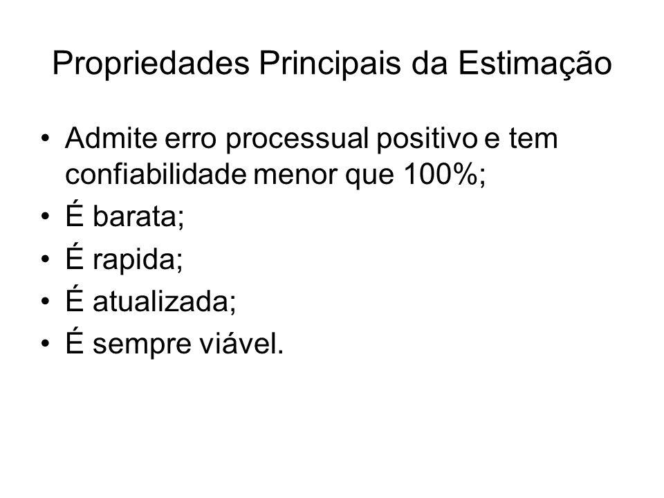Propriedades Principais da Estimação Admite erro processual positivo e tem confiabilidade menor que 100%; É barata; É rapida; É atualizada; É sempre viável.
