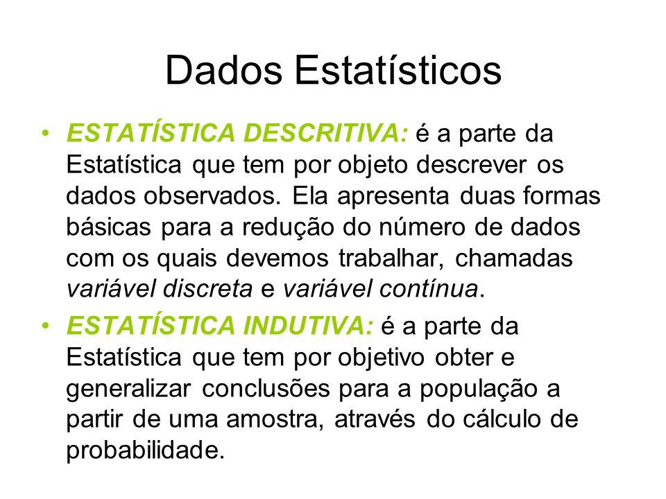 Dados Estatísticos ESTATÍSTICA DESCRITIVA: é a parte da Estatística que tem por objeto descrever os dados observados. Ela apresenta duas formas básica