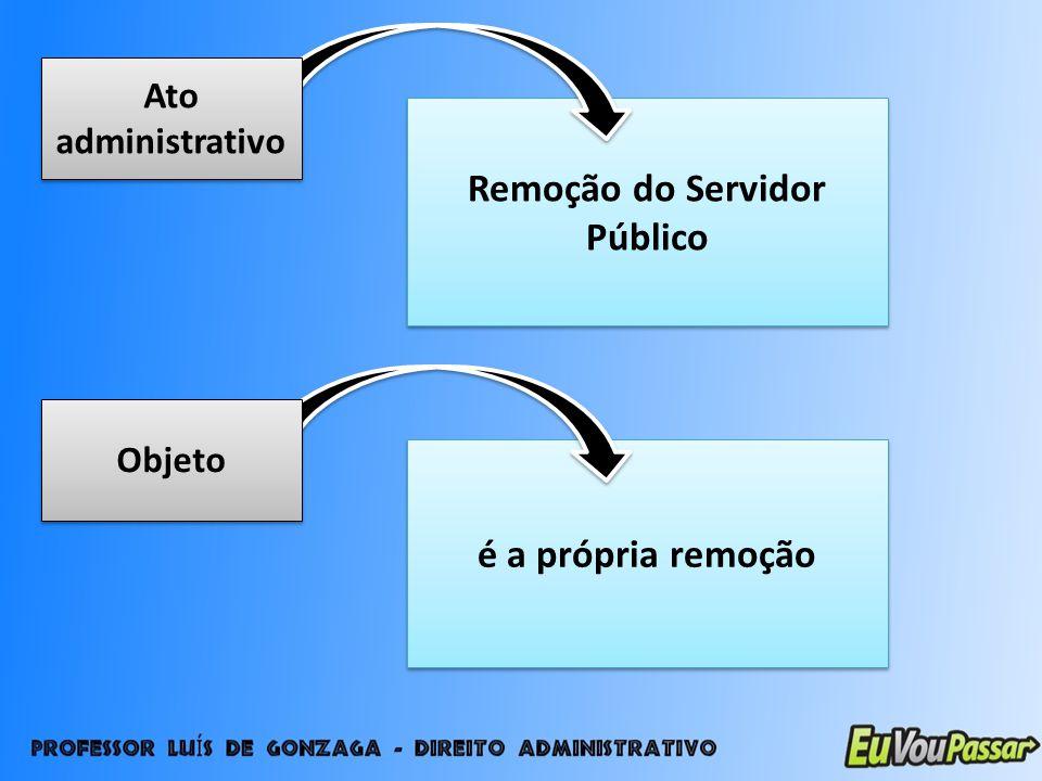 Remoção do Servidor Público Ato administrativo é a própria remoção Objeto