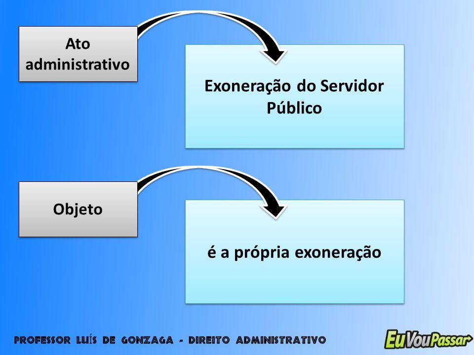 Exoneração do Servidor Público Ato administrativo é a própria exoneração Objeto