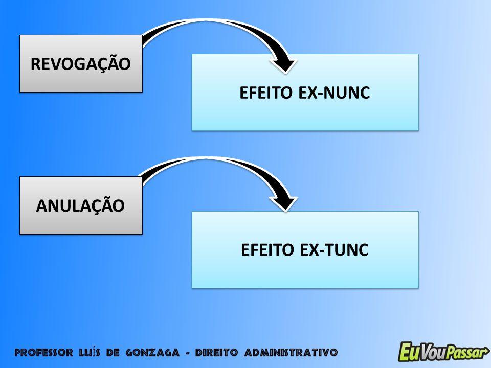 EFEITO EX-NUNC REVOGAÇÃO EFEITO EX-TUNC ANULAÇÃO