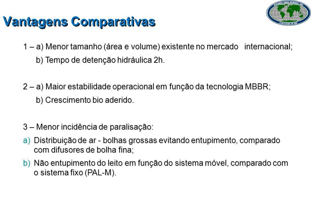 Contato:www.dasbrasil.com.br Fone: (11) 4173.1500 Email: das@dasbrasil.com.br