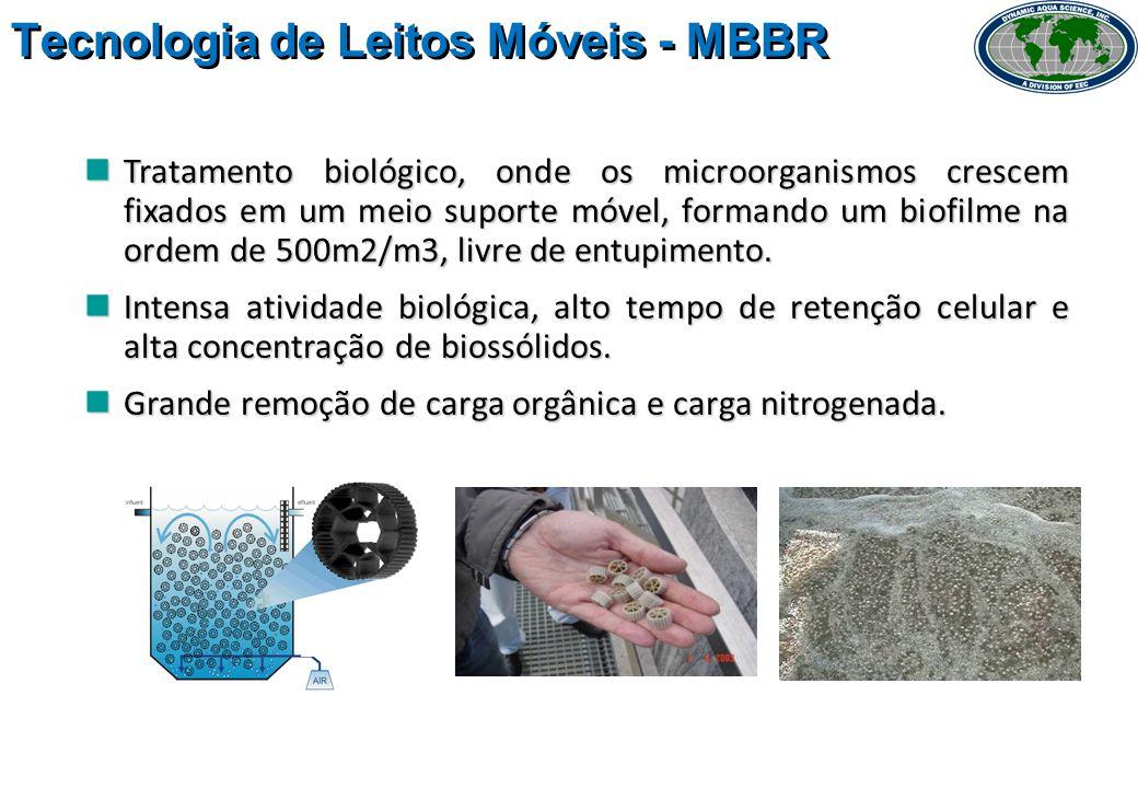 5 Tecnologia de Leitos Móveis - MBBR BioMídia com Biofilme aderido.