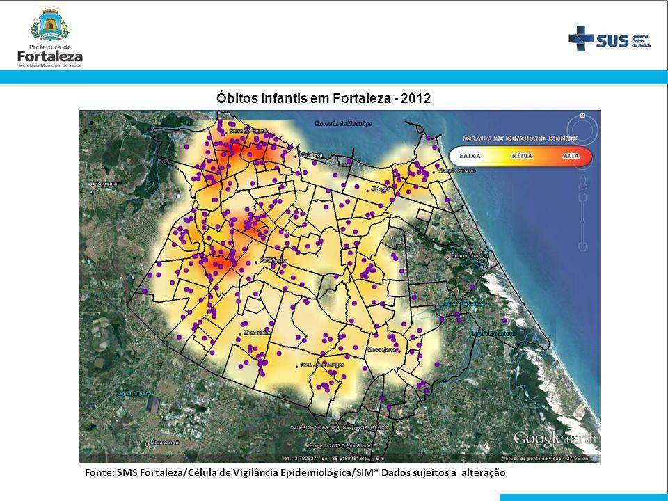 Óbitos Infantis em Fortaleza - 2012 Fonte: SMS Fortaleza/Célula de Vigilância Epidemiológica/SIM* Dados sujeitos a alteração